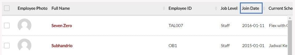 employee index talenta 1