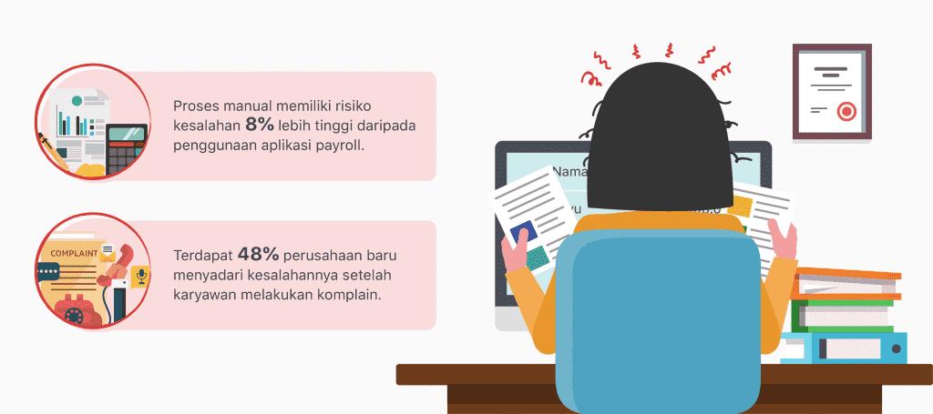 Manfaat Aplikasi Pembayaran Gaji Karyawan