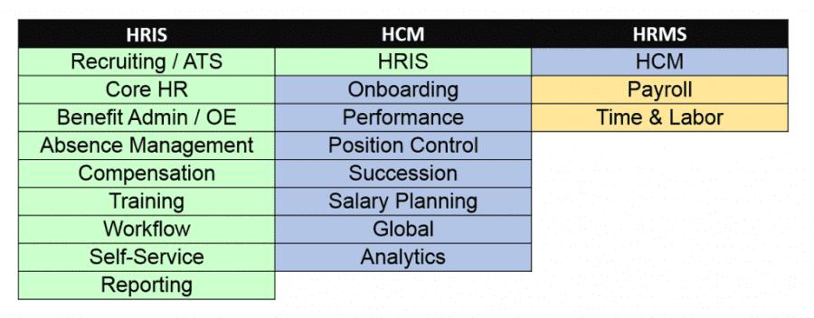 Tipe Software HR yang Populer di Indonesia