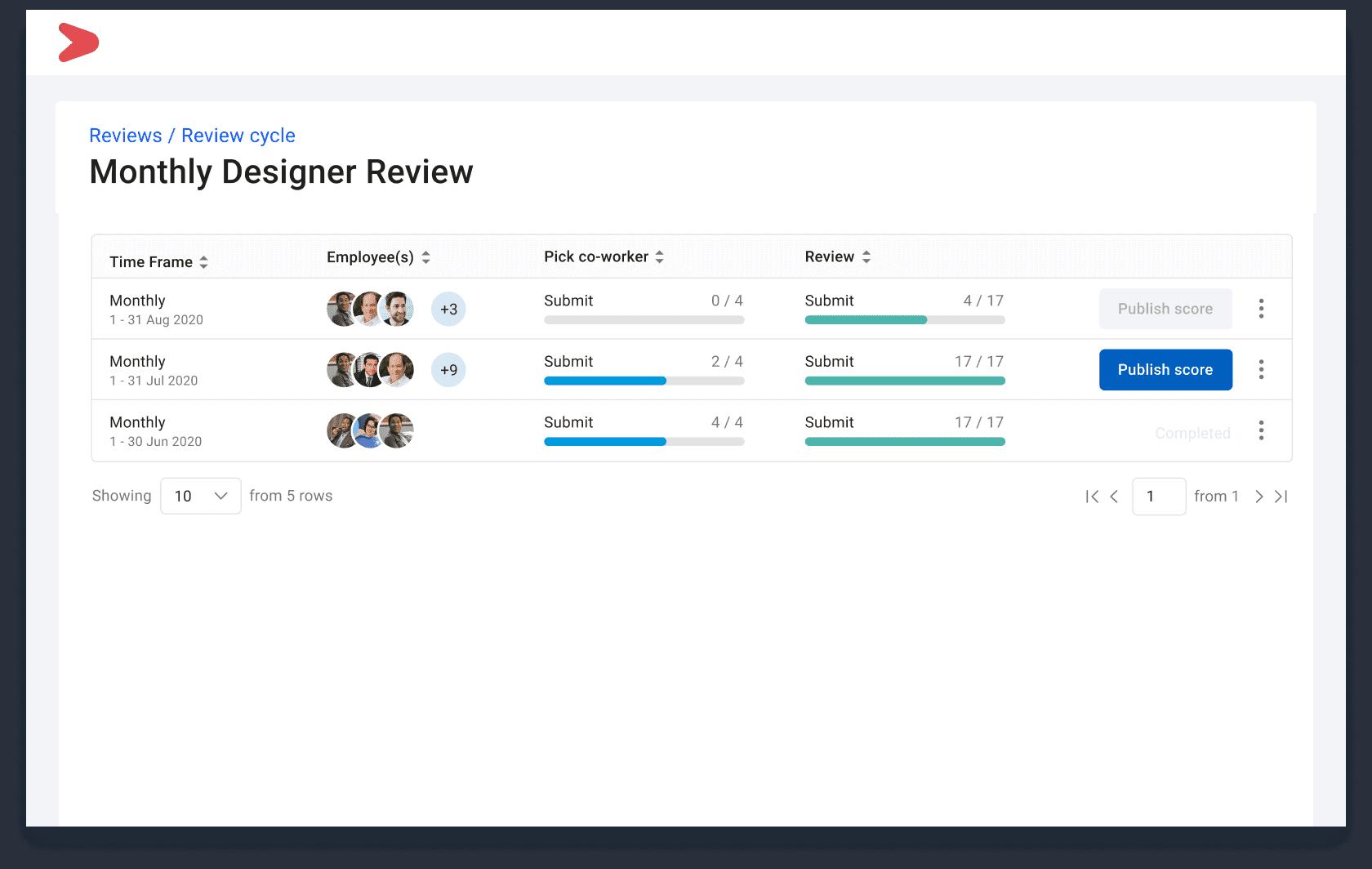 Various employee assessment methods