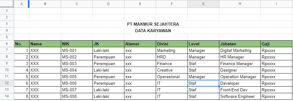 contoh data karyawan