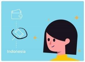 Pahami perpajakan yang berlaku di area Anda, dalam hal ini di Indonesia