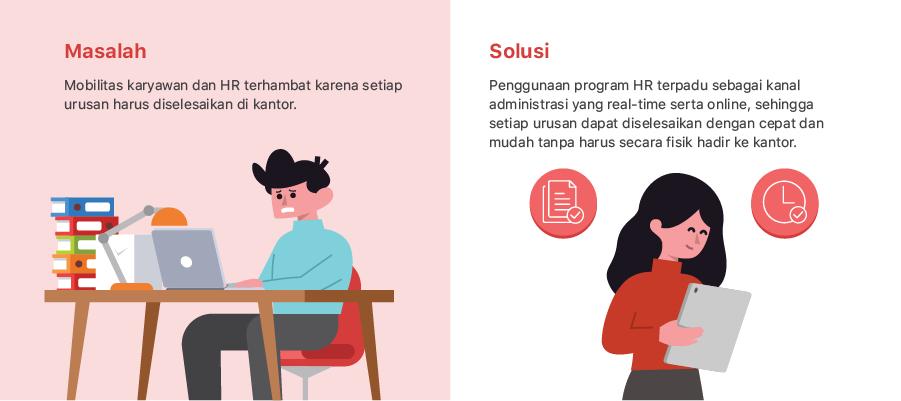 5 Masalah Ini Dapat Diselesaikan Dengan Solusi Software HR