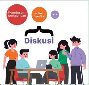Meningkatkan Interaksi Karyawan dengan Perusahaan
