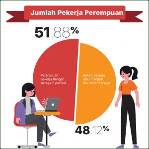 pekerja perempuan di indonesia