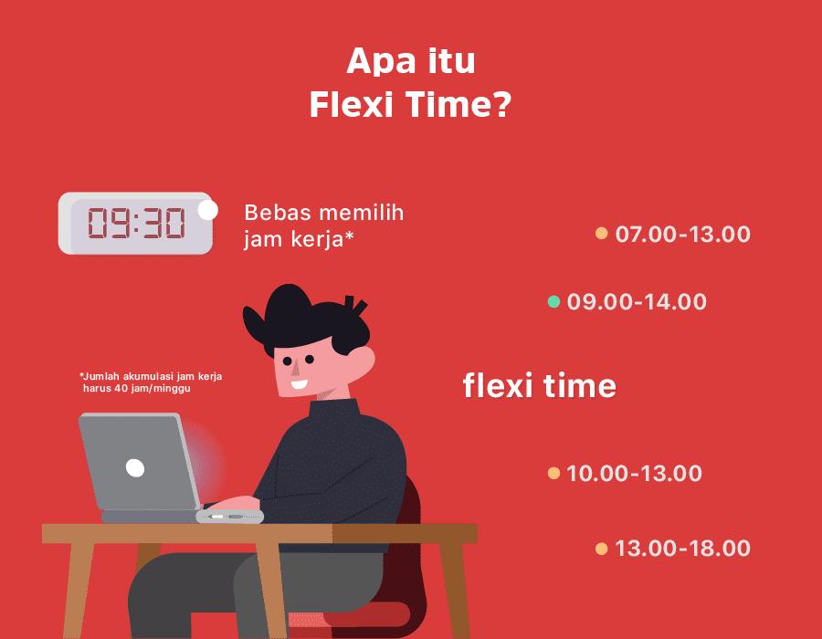 infografik Flexi TIme