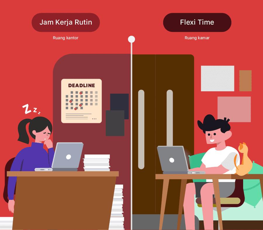 infografis Flexi Time 2