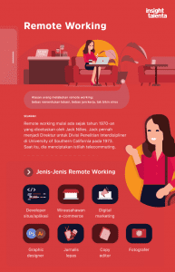 ilustrasi work from home