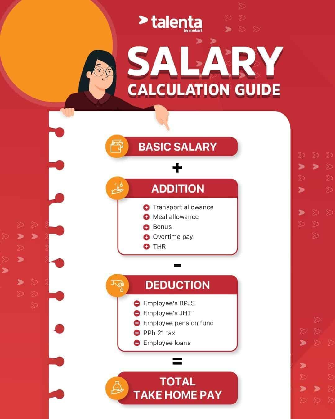 HRIS Talenta bisa melakukan perhitungan Gaji Karyawan secara otomatis dengan cepat.
